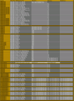 Benchmarks chart [PNG file]