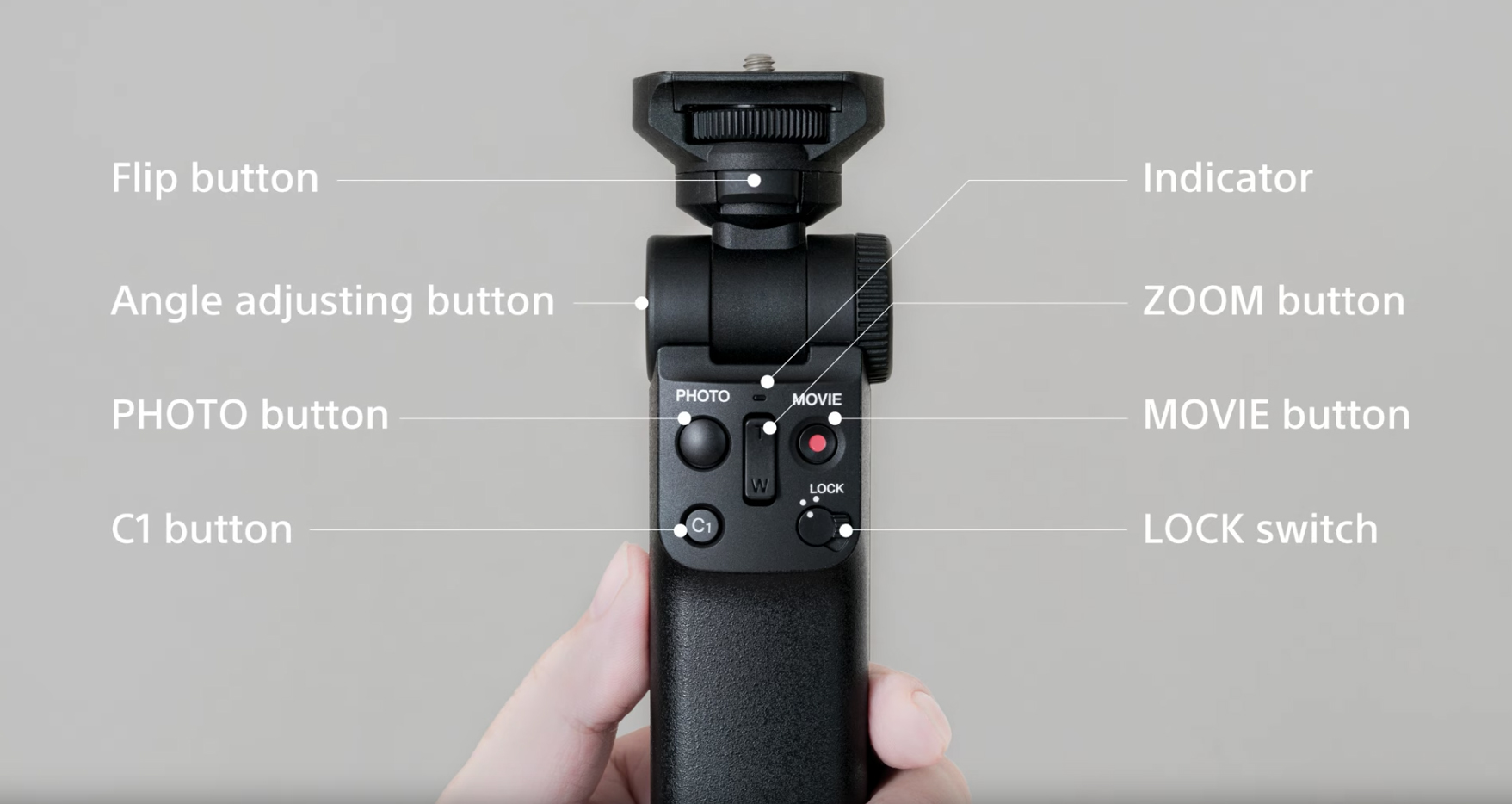 Sony's Vlogger-Friendly Camera Grip Has Bluetooth Control Built In